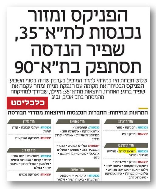 כלכליסט: קנדה ישראל ממריאה אל מדד תל אביב 125