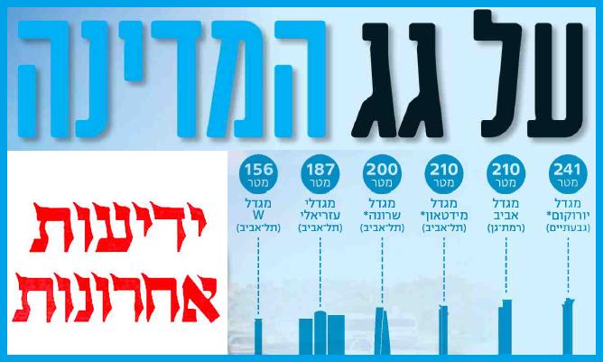 קנדה ישראל - מתוך הכתבה בידיעות אחרונות
